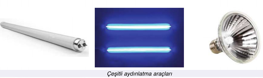 çeşitli aydınlanma araçları