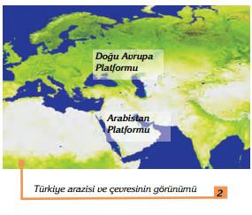 Türkiye arazisi ve çevresinin görünümü