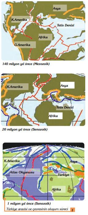 Türkiye arazisi ve çevresinin oluşum süreci