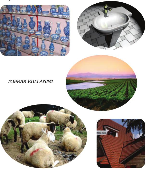 Türkiyede toprak kullanım alanları