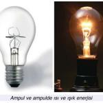 ampulde ısı ve ışık enerjisi