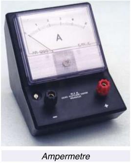 elektrik akımını ölçme aracı ampermetre