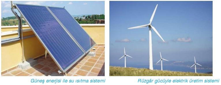 güneş ve rüzgar enerjisinden yararlanma