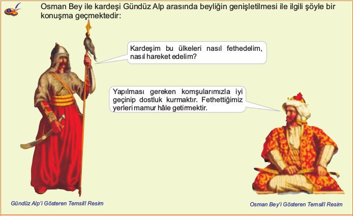 osman bey gündüz alp konuşması