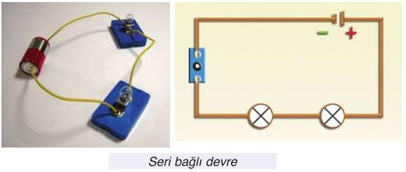 seri bağla devre şeması