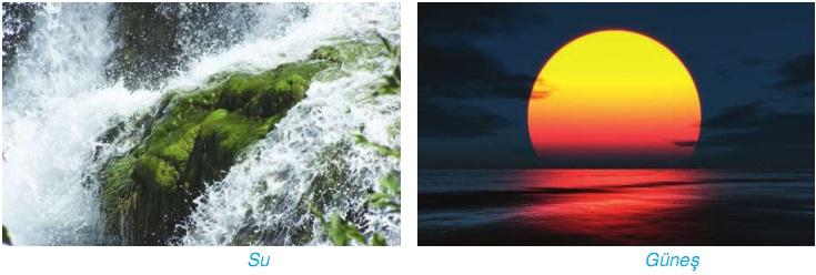 su ve güneş yenilenebilir enerji