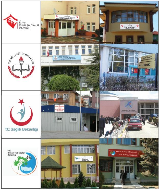 toplum ihtiyacını karşılayan benzer kurumlar